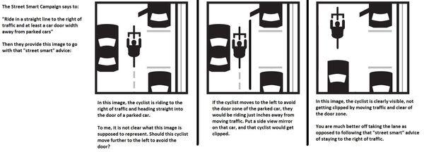 Street Smart Bike Campaign