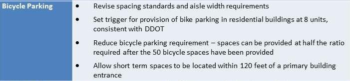 Parkingregs2014