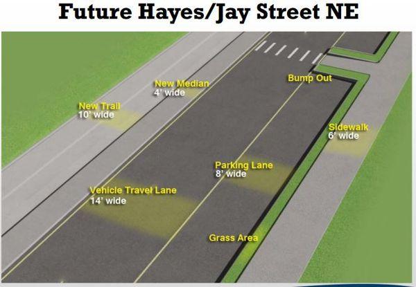 JayStreet