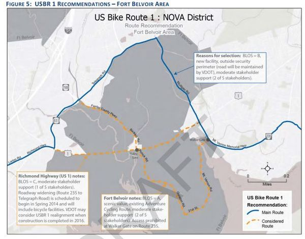 USBR-Belvoir