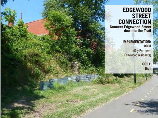 Edgewood1