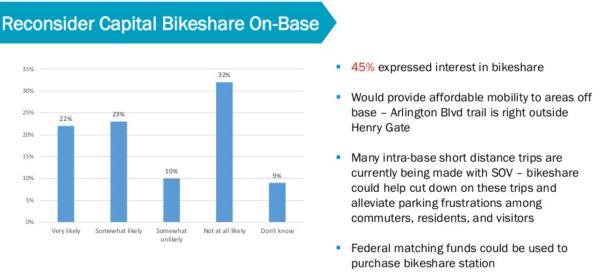 Consider bikeshare