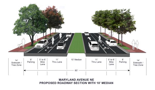 image from marylandavesafety.org