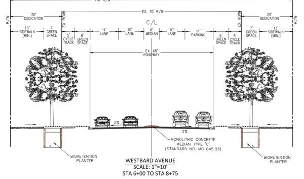 Westbard bike lanes