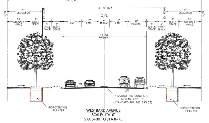 Westbard profile