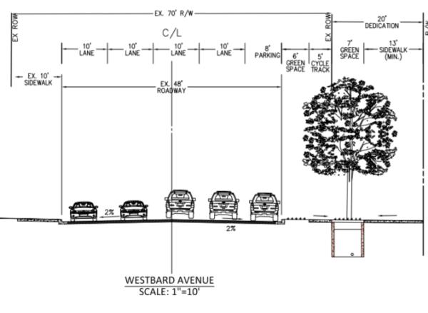 Westbard profile east